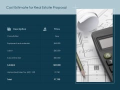 Cost Estimate For Real Estate Proposal Ppt PowerPoint Presentation Styles Samples