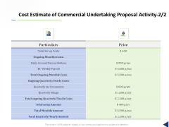 Cost Estimate Of Commercial Undertaking Proposal Activity Ppt Inspiration Graphics Pictures PDF