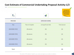Cost Estimate Of Commercial Undertaking Proposal Activity Process Ppt Professional Demonstration PDF