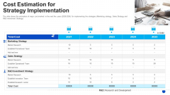 Cost Estimation For Strategy Implementation Graphics PDF