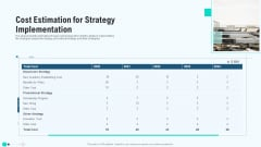 Cost Estimation For Strategy Implementation Icons PDF