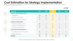 Cost Estimation For Strategy Implementation Inspiration PDF