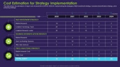Cost Estimation For Strategy Implementation Mockup PDF