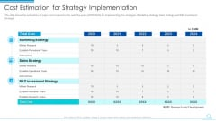 Cost Estimation For Strategy Implementation Pictures PDF