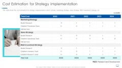 Cost Estimation For Strategy Implementation Ppt Icon Objects PDF