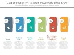 Cost Estimation Ppt Diagram Powerpoint Slides Show