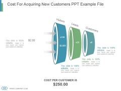 Cost For Acquiring New Customers Ppt Example File