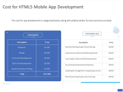 Cost For HTML5 Mobile App Development Ppt PowerPoint Presentation Gallery Outfit PDF
