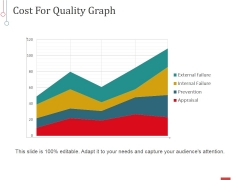Cost For Quality Graph Ppt PowerPoint Presentation Professional Diagrams