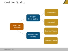 Cost For Quality Ppt PowerPoint Presentation Visual Aids