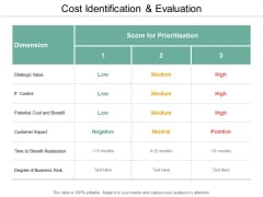 Cost Identification And Evaluation Ppt PowerPoint Presentation Pictures Ideas