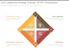 Cost Leadership Strategy Example Of Ppt Presentation