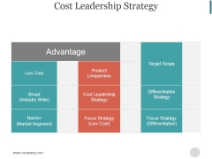 Cost Leadership Strategy Ppt PowerPoint Presentation Information