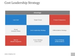 Cost Leadership Strategy Ppt PowerPoint Presentation Summary