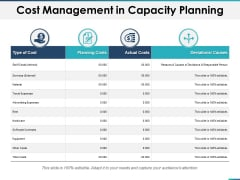 Cost Management In Capacity Planning Ppt PowerPoint Presentation File Slide