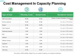 Cost Management In Capacity Planning Ppt PowerPoint Presentation Pictures Themes