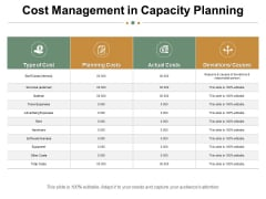 Cost Management In Capacity Planning Ppt PowerPoint Presentation Summary Professional