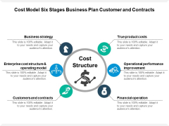Cost Model Six Stages Business Plan Customer And Contracts Ppt PowerPoint Presentation Inspiration Backgrounds PDF