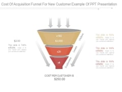 Cost Of Acquisition Funnel For New Customer Example Of Ppt Presentation