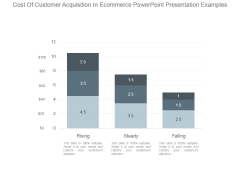 Cost Of Customer Acquisition In Ecommerce Powerpoint Presentation Examples