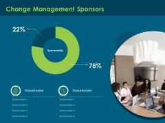Cost Of Digitally Transforming Business Change Management Sponsors Ppt PowerPoint Presentation File Slides PDF