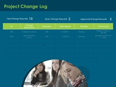 Cost Of Digitally Transforming Business Project Change Log Ppt PowerPoint Presentation Styles Layout Ideas PDF