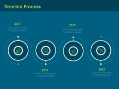 Cost Of Digitally Transforming Business Timeline Process Ppt PowerPoint Presentation Pictures Background Image PDF
