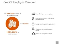Cost Of Employee Turnover Ppt PowerPoint Presentation Deck