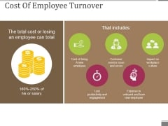 Cost Of Employee Turnover Ppt PowerPoint Presentation Infographic Template Example Introduction