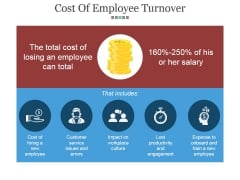 Cost Of Employee Turnover Ppt PowerPoint Presentation Portfolio Format Ideas