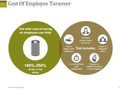 Cost Of Employee Turnover Ppt PowerPoint Presentation Styles Aids