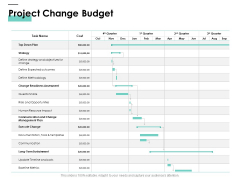 Cost Of Managing Organisational Change Project Change Budget Ppt PowerPoint Presentation Infographic Template Mockup PDF