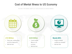 Cost Of Mental Illness To US Economy Ppt PowerPoint Presentation Icon Files PDF