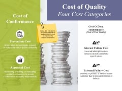 Cost Of Quality Four Cost Categories Ppt PowerPoint Presentation Infographic Template Display