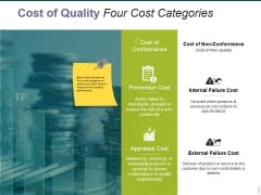 cost of quality four cost categories ppt powerpoint presentation infographics pictures