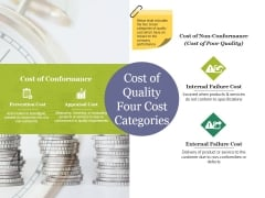 Cost Of Quality Four Cost Categories Ppt PowerPoint Presentation Portfolio Background Designs
