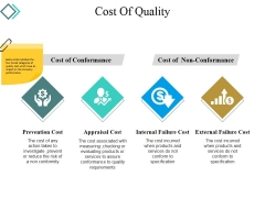 Cost Of Quality Template 1 Ppt PowerPoint Presentation Styles Vector