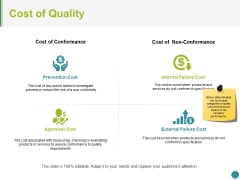 Cost Of Quality Template 2 Ppt PowerPoint Presentation Outline Gridlines
