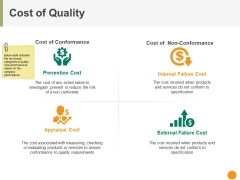 Cost Of Quality Template 2 Ppt PowerPoint Presentation Slides Design Inspiration