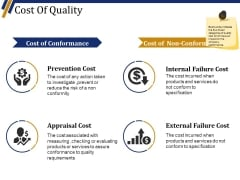 Cost Of Quality Template 2 Ppt PowerPoint Presentation Slides Portrait
