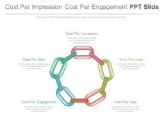 Cost Per Impression Cost Per Engagement Ppt Slide