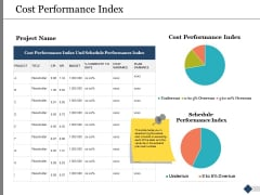 Cost Performance Index Ppt PowerPoint Presentation Infographics Mockup