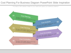 Cost Planning For Business Diagram Powerpoint Slide Inspiration