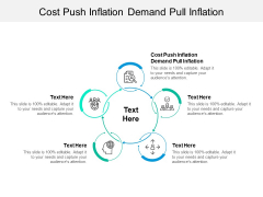 Cost Push Inflation Demand Pull Inflation Ppt PowerPoint Presentation Layouts Slideshow Cpb