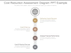 Cost Reduction Assessment Diagram Ppt Example
