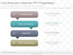 Cost Reduction Methods Ppt Presentation