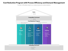 Cost Reduction Program With Process Efficiency And Demand Management Ppt PowerPoint Presentation Layouts Graphic Images PDF