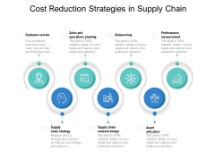 Cost Reduction Strategies In Supply Chain Ppt PowerPoint Presentation Styles Gridlines