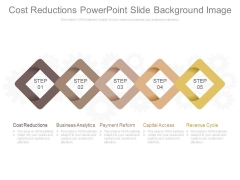 Cost Reductions Powerpoint Slide Background Image