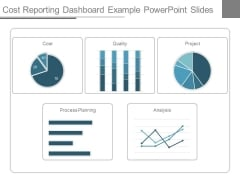 Cost Reporting Dashboard Example Powerpoint Slides